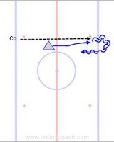 When a player goes back for a loose puck they need to shoulder check to see where the open ice is. They should turn just as they are getting to the loose puck and have it on the stick as they are turning as opposed to getting the puck and then turning. The coach is a former NHL defenseman.