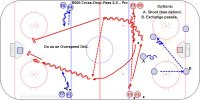 B600 Cross-Drop-Pass 2-0 – Pro