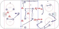 T2, C3 5-2 Breakout-Attack, Regoup 5-3