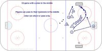 D200 with Jokers in the Middle