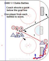 D400 1-1 Dukla Battles