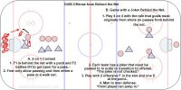 Practice cycling and D joining the play with goals oringinating from plays made below the goal line.