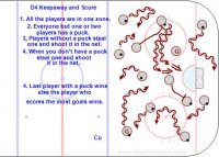 D4 Keepaway and Score