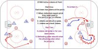 DT400 Active Jokers at Point 