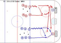 E1 - 2-0, 3-0 x 2 SO Game – MRU