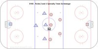 D100 - Roles 2 and 4 Specialty Team Scrimmage Key Points: Divide the team into two groups and each gets a 5 min. power play with a ref. Great to play other teams in a specialty team game. Play all odd number situations 5 on 4, 5 on 3, 4 on 3. It is also a good method to practice even strength 3-3, 4-4 and 5-5. Description: 1. Arrange a scrimmage with another team.  2. Take turns with all numerical situations that happen in a game.  3. Suggested rotation with a 3 minute time out before each segment for coach to go thru the team play situation at the bench.  a. Ten minute warm up. b. 3 minute time out 5 on 4 for 5 minutes each.  b. 5 on 3 each team and then 3' time out. c. 4 on 4 each team and then a 3' time out. d. 5 on 5 each team and then a 3' time out. e. Coaches agree on a situation they want to focus on.