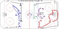 T1 - D Point Shots-F Scoring-C Face Offs – Pro