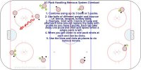 A300 Big Moves _ Russian Warm-up Key Points: Increase the size of the moves by reaching as far as possible with the puck.  Separate the movement of the upper and lower body by skating away from the puck.  Players must be able to handle the puck under control around and through their body. Description: -Skate away from the puck. Skate right reach left and skate left and reach right. -Reach as far forward and back as you can using the top hand. -Yo-yo the puck give it and take it away. -Toe drag fake inside and pull the puck back while sliding back. -Bring the puck from behind to in front through the skates on forehand. -Bring the puck from behind to in front through the skates on backhand. -Skate fake inside and go outside. Nervous System Overload -Carry two pucks at once; keep them in front and within a stick length. -Carry three pucks at once. -Carry four pucks at once. -Carry one wiffle ball and three pucks to change the feel and weight. -Carry a wiffle ball and sponge puck at once. -Carry wiffle ball, sponge puck and racquet ball at the same time. -Carry a small soccer ball with the feet. -Handle a small soccer ball with the feet and a puck with the stick.