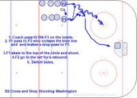 B2 Cross and Drop Shooting-Washington