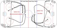 B6 Cross Pass-Cross Drop-Shoot - Pro Key Points: Pass hard, drop the puck behind leaving it still. Keep skating all of the time. Maximum of one pass in the offensive zone. Description: 1. A skate and pass across to B. 2. Both skate around faceoff dot. 3. B drop the puck to A who crosses behind. 4. Both skate around the Dots. 5. Option One: - A Shoot and both rebound. - Option Two: A pass across to B who opens up and takes a one time. Both rebound. -Alternate Sides.