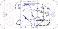 C3 - Double Regroup 3-2 Pro W