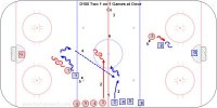 """D100 Two 1 on 1 Games at Once  Key Points: One coach should watch that the players won't collide. It is important to look behind and for the player with the puck to skate away from oncoming players. This is a great game for 1-1 and conditioning.  Description: 1. Players line up along the boards one group on each side of the red stripe. 2. One player of each team leave every 15"""". 3. Coach blow whistle each 15"""" and players play for 2 whistles (30"""") 4. Pass to a teammate when the second whistle blows. 5. Only two pucks on the ice and get the puck out of the net after a goal. 6. After scoring touch the red line before defending. 7. Keep score."""