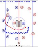 DT500 - 1-1 to 3-3 Nets Back to Back - U18F