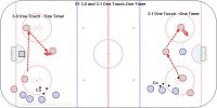 E1 3-0 and 3-1 One Touch-One Timer