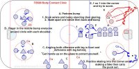TB500 Body Contact Clinic - U14