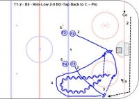 T1-2 - B5 - Rim-Low 2-0 BO-Tap Back to C - Pro