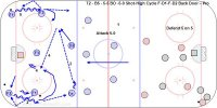 T2 - B5 - 5-5 BO -5-0 Shot-High Cycle F-D1-F-D2 Back Door – Pro