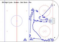B6 - F-D-D High Cycle - Shot Pass - Pro