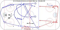 T2  5-0 Breakout Options and Goalie Warm up - Slovakia U20 Key Points: This is a routine for the start of practice instead of simply skating around the ice mindlessly. Go through all of the various breakout options with D to D passes and quick ups. Rotate regroups so all four defense start the play and the three forwards get the first pass. Forwards skate to the 'Big Ice' when they get a pass and fill the three lanes one touch passing. Description: 1.Start with coach warming up goalies at one end and three forwards and two defense at each end. 2.Blue line of 5 regroup with the Red D1. 3.Red D1 either do a quick up or D to D below the goal line. 4. One touch down the ice and regroup with Blue D1 or D2. 5.Blue D quick up or low D to D. 6.Repeat so each D pair gets two breakouts. 7.Red forwards follow and take their first breakout from the white D.