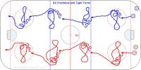 A2 Chocktow and Tight Turns - Jasper Small Group Key Points: Go front to back on an arc using the Chocktow pivot and then do a tight turn each way before going to the next dot. Description: 1. Leave skating forward from behind the goal line. 2. Before each dot do this sequence. 3. Chocktow pivot front to back. 4. Open up facing forward and turn. 5. Tight turn one way. 6. Tight turn the other direction. 7. Alternate which side you do the first Chocktow turn.