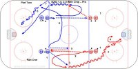 B202 1-0, 2-0 With Chip – Pro