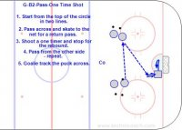 G-B2-Pass-One Time Shot