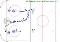 B6 - Fake-Get Puck-Tight Turn-Shoot - U17