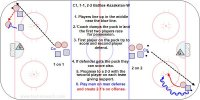 C1, 1-1, 2-2 Battles-Kazakstan-W  Key Points: Battle hard for the puck and go into the corner on an angle. Bump on the way in to get inside body position. Use fakes and cutbacks along the boards and protect the puck. Keep the feet moving.  Description: 1. Players line up in the middle near the blue line. 2. Coach dumps the puck in and the first two players race for possession. 3. First player on the puck try to score and second player defend. 4. If defender gets the puck they can score also. 5. Progress to a 2-2 with the second player on each team giving support. Play man on man defense and create 2-1's on offense.
