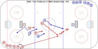 """D202 - Two Thirds Ice 3-3 With Stretch Pass – Pro Key Points: Break for a stretch pass after a goal or when the puck is out of play. Transition from offense to defense quickly. Description: 1.Nets are moved up to the top of the circle. 2.Teams line up against the boards in diagonal  sides on the new goal line. 3.Players leave on the whistle and play 3-3. 4.When the puck is out of play the non-offending team pass from the line. 5.Change on the whistle with a new puck or better the team in possession pass to the line. 6.Keep score. *Use modified rules like only 2"""" with the puck or goals must be on one timer shots."""