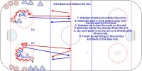 D4 Attack and Defend the Dot