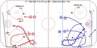 T1 - B5 - F Take Rim-1-0, 2-0 Low BO - Fakes and Shot Pro