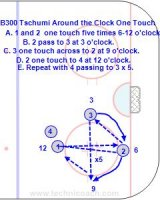 B300 Tschumi Around the Clock One Touch