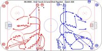 B6-B600 - One Touch 2-0 and Shot Routine - Czech U20 Key Points: Keep moving and one touch passes. Give a target, keep the stick square to the pass and hands away from the body. Always follow the shot for a rebound. Description: a. The whole team is involved half at each end. b. Start at the blue line and F1 skate out and get a pass from F2. c. F1 give and go pass to D1 in the corner. d. D1 skate out and give and go with F1 a second time. e.F1 pass across ice to F3.  f. F3 one touch pass to F1 or D1. g. F1-D1 attack 2-0 with a max of one pass before shooting. h. F3 repeat from the other side of the ice. *This drill could be used in a half ice practice or from both ends full ice.