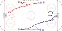 B600 Give Go Shoot x 2 – Pro