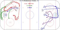 B - T1-2 Breakouts vs. Checker – TJ