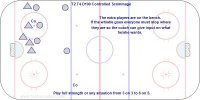 D100 - 5-5 – Pro 1. Scrimmage with face-offs.  2. Extra players on the bench and change on their own. 3. Play to a certain score, i.e. first to 5 goals and have a series.