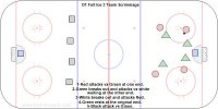 D1 Full Court 3 Team Scrimmage  Key Points: Give close support to the ball or puck. Defending team create speed through the neutral zone after the breakout. New defending team identify coverage when the attackers enter the zone. Description: Three teams play full court or full ice.   1-Red attacks vs Green at one end.  2-Green breaks out and attacks vs. Black waiting at the other end.  3-Black breaks out and attacks Red.  4-Green rests at the original end. 5-Black attack vs. Green. They keep this rotation and play a game up to 5. Start another game at 0-0 but switch who they attack first i.e. now Green attacks Red and Red attack vs. Black and Black vs. Green. This rotation can be used to practice team play at full strength and power play and penalty kill.