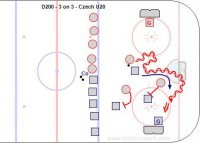 D200 - 3-3 - Czech U20