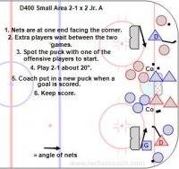 D400 Small Area 2-1 x 2 Jr. A