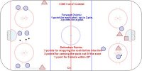 E300 3 on 2 Contest