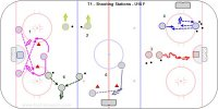 T1 - Slap Shot and One Timer Shooting Stations - U18 F