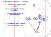 T4 - Penalty Kill vs. Diamond - Fall Under