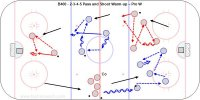 B400 - 2-0, 3-0, 4-0, 5-0 Pass Every Zone – Pro W  Key Points: Face the puck and pass on the forehand. Stay in each zone until all players have made a pass.  Description: 1. Two then three then four then five players leave.  2. Each player must make a pass in each zone. 3. Take a shot at each end. 4. Skate facing the puck and make forehand passes. 5. Possible sequence is reverse and 5-4-3-2 leave the other way.   Options:  Start with one player who touches both knees at each blue line. If less than 20 skaters i.e. 16 go 1-2-3-4 then start the other way and go 4-3-2-1.  Another option is to use one touch passes only, or do an escape move and then pass.