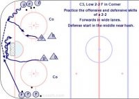 C3, Low 2-2 F in Corner - Pro