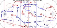 C3 - Dump-Breakout 5-0-Regroup-3-2 - Continuous – Pro