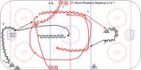 C3 Shoot-Breakout-Regroup-2 on 1 - Pro