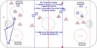 D2 Cross Ice Games