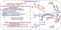 D200 3-3 with 3-2-1 Pucks 