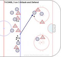 Play 3-2 in the zone. On a goal or if the puck is cleared the coach puts in another puck. Other forms of the game allow transition from D to O by passing to the point or 2 passes before you can shoot. Offense cycle and go to the net and put in rebounds.