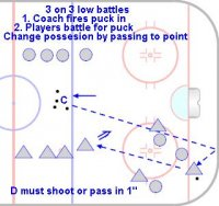 DT400 3-3 Krusel Battling Game - ProW